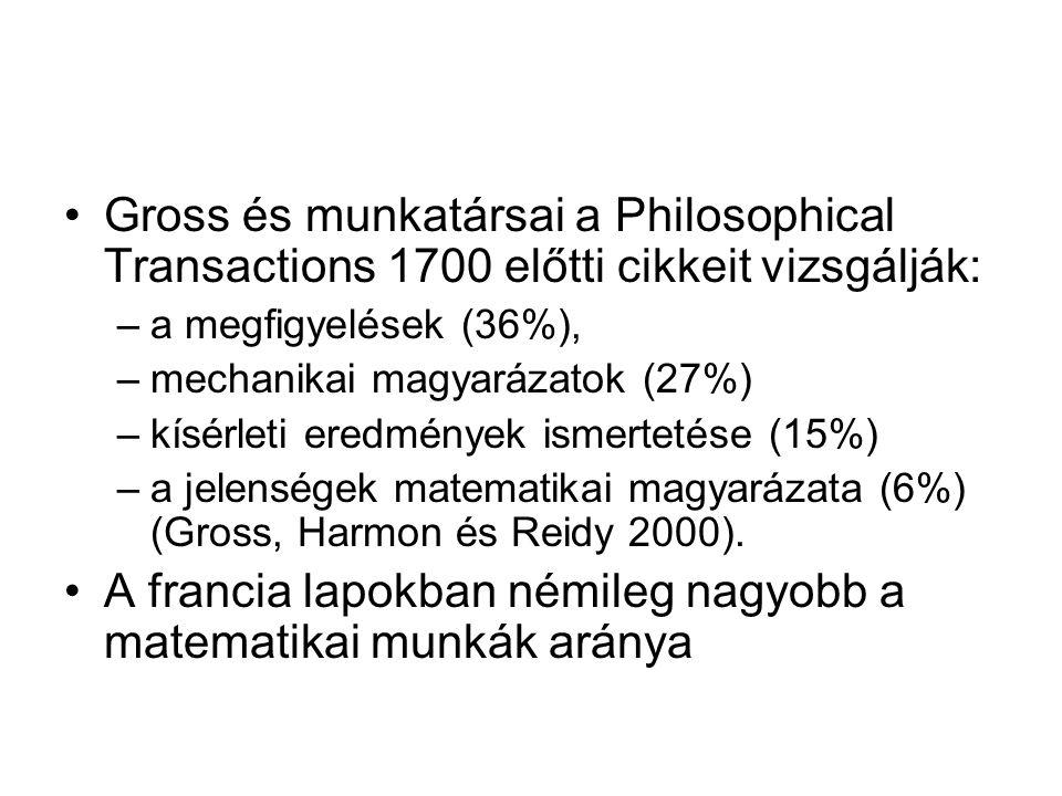 Gross és munkatársai a Philosophical Transactions 1700 előtti cikkeit vizsgálják: –a megfigyelések (36%), –mechanikai magyarázatok (27%) –kísérleti er