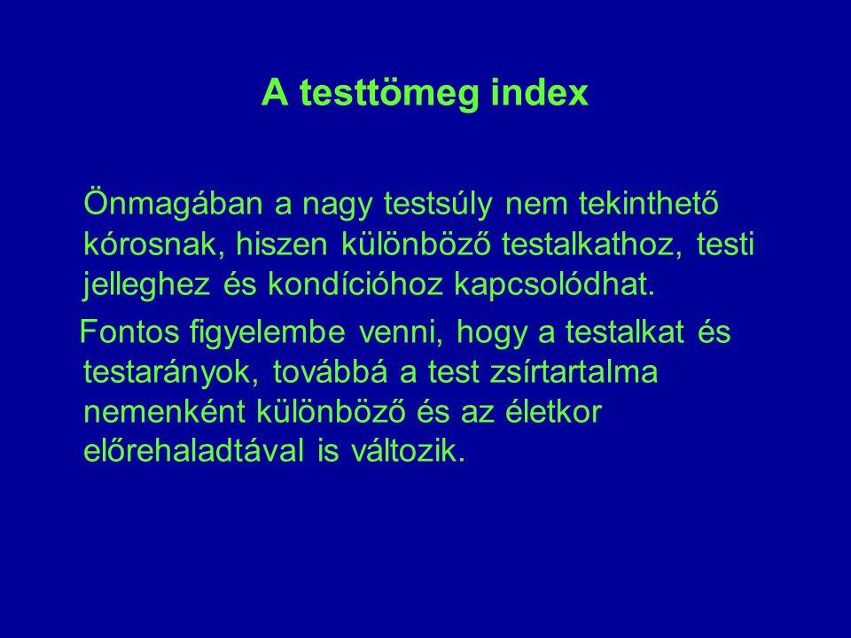 A testtömeg index Önmagában a nagy testsúly nem tekinthető kórosnak, hiszen különböző testalkathoz, testi jelleghez és kondícióhoz kapcsolódhat. Fonto
