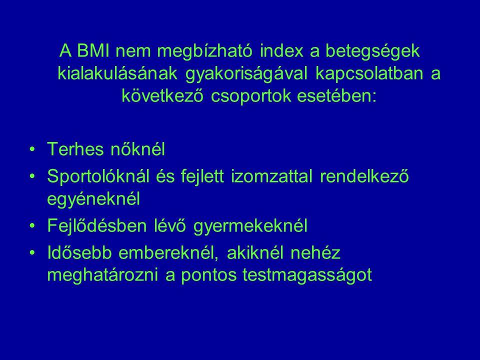 A BMI nem megbízható index a betegségek kialakulásának gyakoriságával kapcsolatban a következő csoportok esetében: Terhes nőknél Sportolóknál és fejle