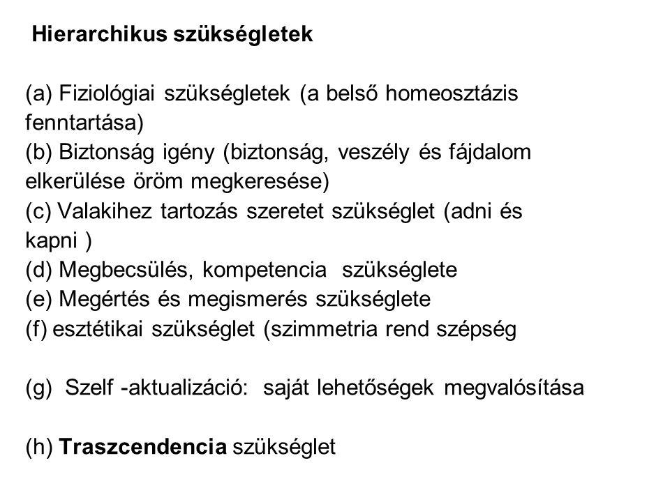 Hierarchikus szükségletek (a) Fiziológiai szükségletek (a belső homeosztázis fenntartása) (b) Biztonság igény (biztonság, veszély és fájdalom elkerülé