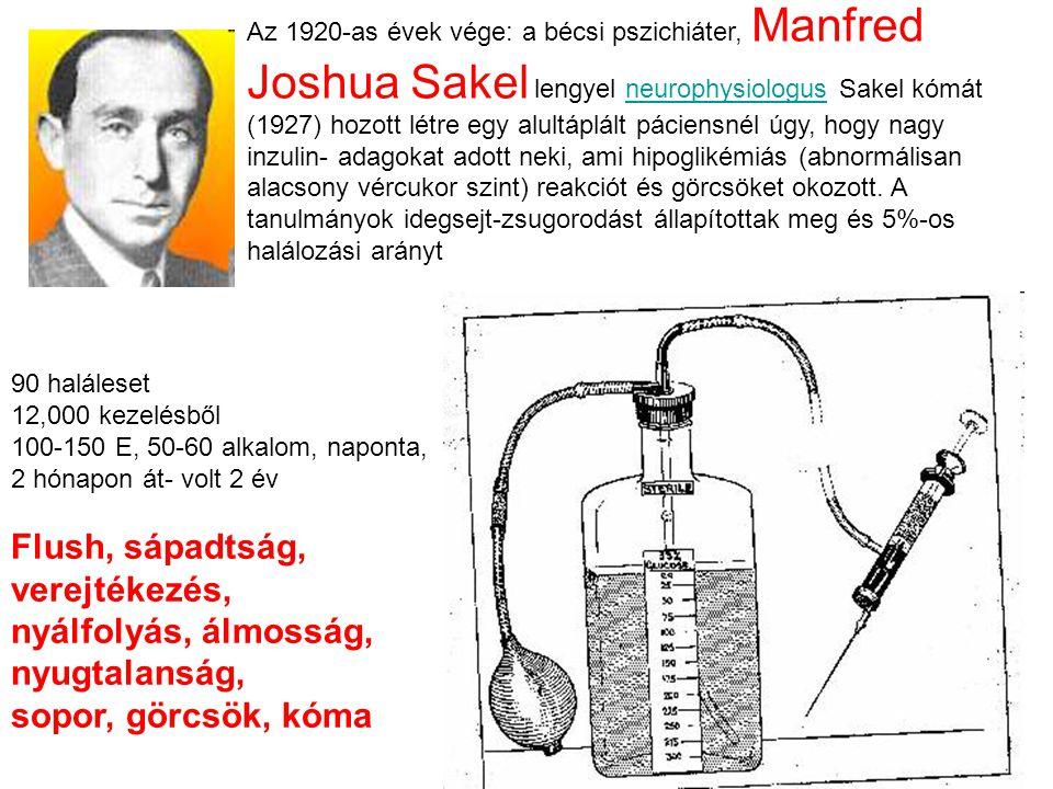 Az 1920-as évek vége: a bécsi pszichiáter, Manfred Joshua Sakel lengyel neurophysiologus Sakel kómát (1927) hozott létre egy alultáplált páciensnél úgy, hogy nagy inzulin- adagokat adott neki, ami hipoglikémiás (abnormálisan alacsony vércukor szint) reakciót és görcsöket okozott.