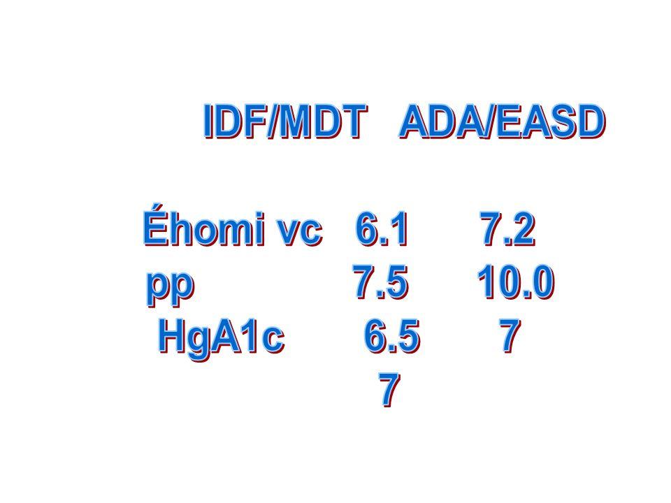 Diabetes Control and Complications Trial (DCCT) 1983-1993 1,441 önkéntes 1DM 13-39 év USA és Canada 29 centrum RR 140/80 Hgmm alatt Éhomi vc 4 - 7 mmol/l HbA1c 7.0% alattÖnellenőrzéses vc étkezés előtt 4-7 mmol/l The United Kingdom Prospective Diabetes Study (UKPDS) 5,102 beteg 2DM 23 centum, U.K.