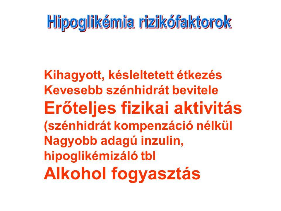 Hipoglikemizáló (gyógy)szerek Pentamidine Kinin Szalicilátok Szulfonamidok Trimethoprim/sulfometoxasol ketoconasol coumarinok Haloperidol, lithium, triciklikus antidepressansok, klorpromazin, fluoxetin Propoxiphene, stanazol, phenylbutazon Metothrexate, 6-mercaptopurin Insecticidek, carbamatok, organophosphatok Disoprpyramide, propranolol, thiazid diuretikumok, ACE inhibitorok