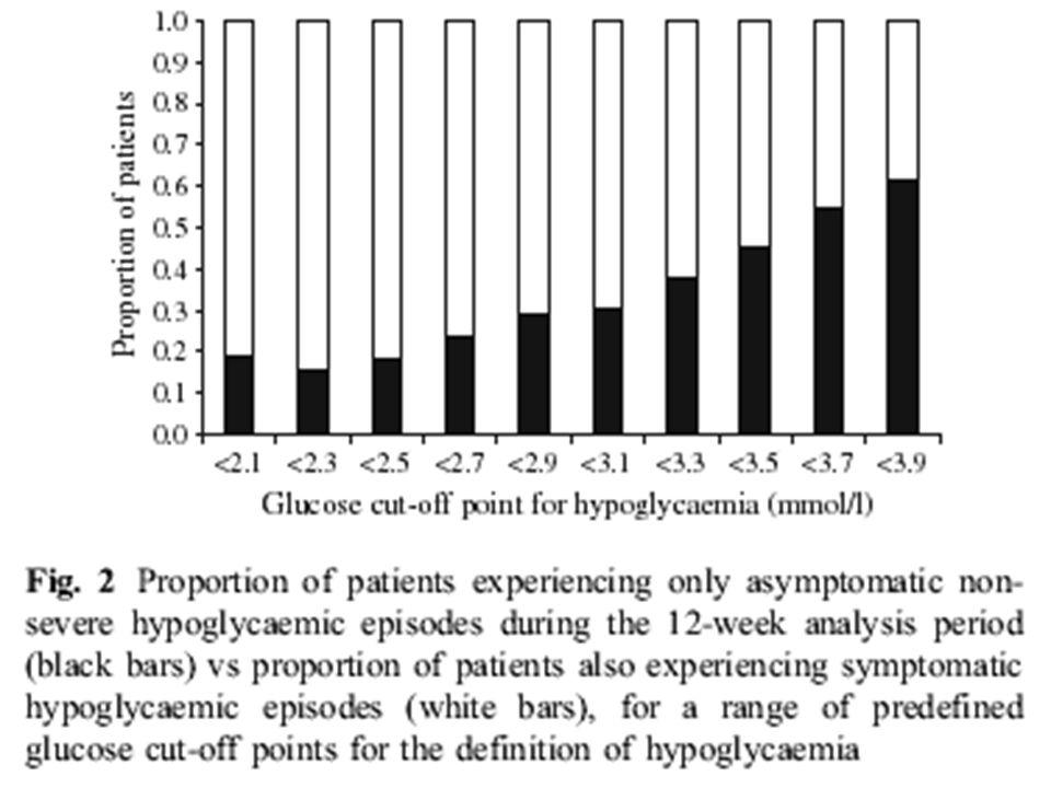 Cox DJ. Diab care 24/4 637 2001 3 hetes hipoglikémia elkerülés javít