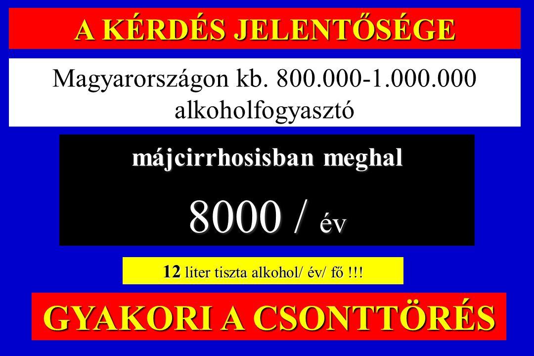 A KÉRDÉS JELENTŐSÉGE Magyarországon kb. 800.000-1.000.000 alkoholfogyasztó májcirrhosisban meghal 8000 / év 12 liter tiszta alkohol/ év/ fő !!! GYAKOR