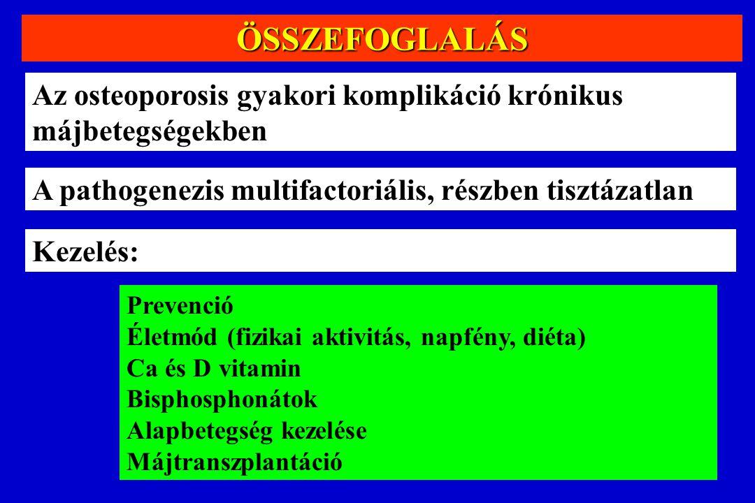 ÖSSZEFOGLALÁS Az osteoporosis gyakori komplikáció krónikus májbetegségekben A pathogenezis multifactoriális, részben tisztázatlan Kezelés: Prevenció É