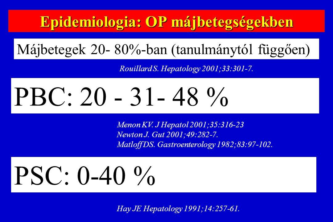 Epidemiologia: OP májbetegségekben  PSC-ben 0-50 % Rouillard S. Hepatology 2001;33:301-7. Menon KV. J Hepatol 2001;35:316-23 Newton J. Gut 2001;49:28