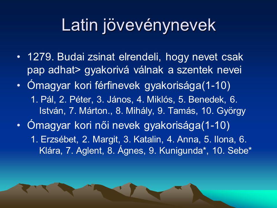 Latin jövevénynevek 1279. Budai zsinat elrendeli, hogy nevet csak pap adhat> gyakorivá válnak a szentek nevei Ómagyar kori férfinevek gyakorisága(1-10