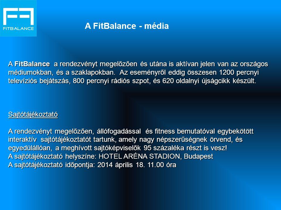 A FitBalance - média A FitBalance a rendezvényt megelőzően és utána is aktívan jelen van az országos médiumokban, és a szaklapokban. Az eseményről edd