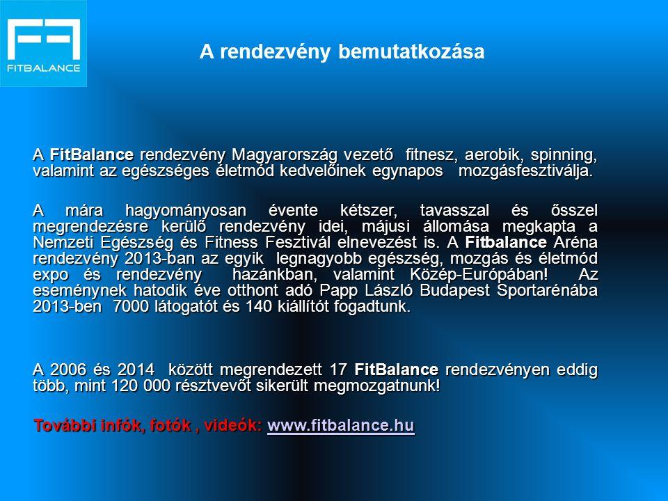 A FitBalance rendezvény Magyarország vezető fitnesz, aerobik, spinning, valamint az egészséges életmód kedvelőinek egynapos mozgásfesztiválja.