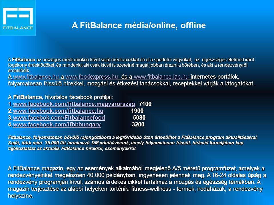 A FitBalance média/online, offline A FitBalance az országos médiumokon kívül saját médiumokkal éri el a sportolni vágyókat, az egészséges életmód irán