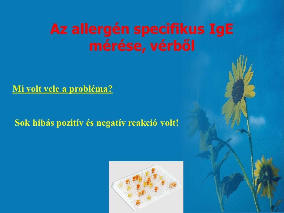 Enzyme Linked, Immuno Sorbant Assay (ELISA) Testing