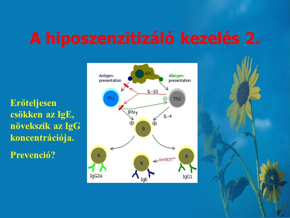 A hiposzenzitizáló kezelés 1. Allergén Prezentáció Th-2 ly Th-1 ly IL-4, IL-5, IL-10IL-2, IF-gamma,TNF IgE termelő B sejt IgE citoxikus T sejtEo. sejt