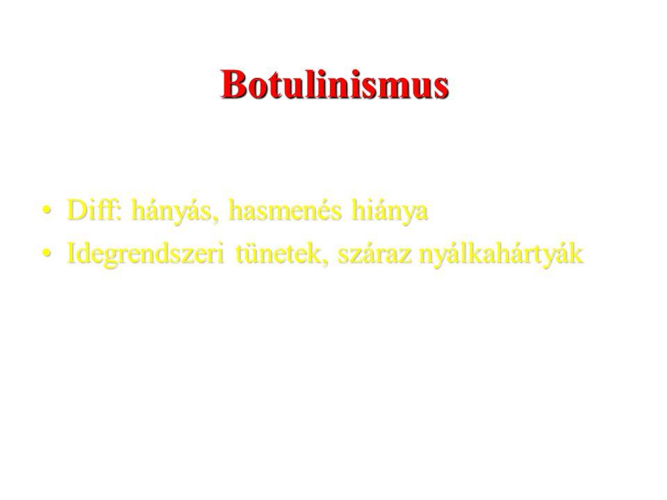 Botulinismus Diff: hányás, hasmenés hiányaDiff: hányás, hasmenés hiánya Idegrendszeri tünetek, száraz nyálkahártyákIdegrendszeri tünetek, száraz nyálkahártyák