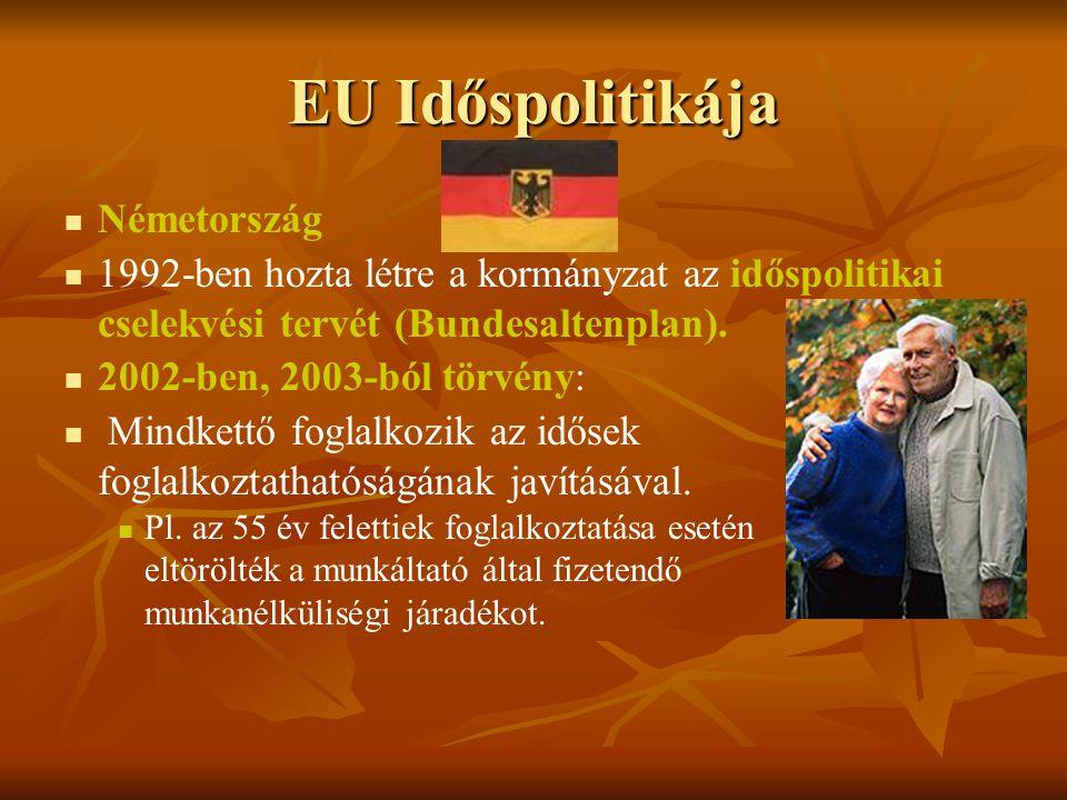 EU Időspolitikája Németország 1992-ben hozta létre a kormányzat az időspolitikai cselekvési tervét (Bundesaltenplan). 2002-ben, 2003-ból törvény: Mind