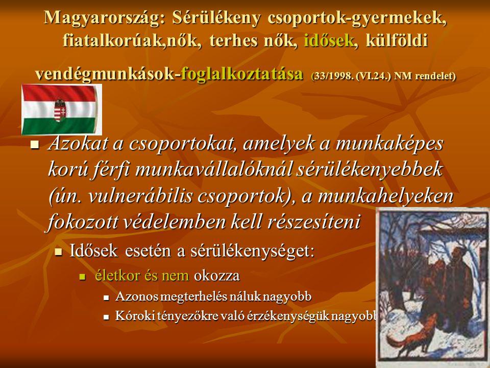 Magyarország: Sérülékeny csoportok-gyermekek, fiatalkorúak,nők, terhes nők, idősek, külföldi vendégmunkások-foglalkoztatása (33/1998. (VI.24.) NM rend