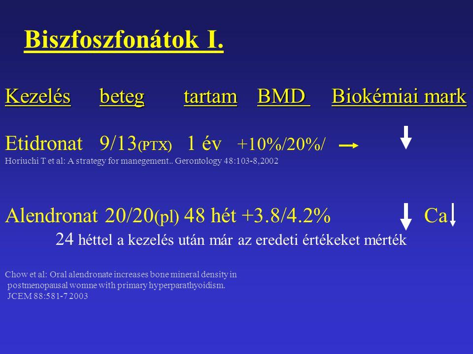 Biszfoszfonátok I. Kezelésbeteg tartam BMD Biokémiai mark Etidronat9/13 (PTX) 1 év +10%/20%/ Horiuchi T et al: A strategy for manegement.. Gerontology