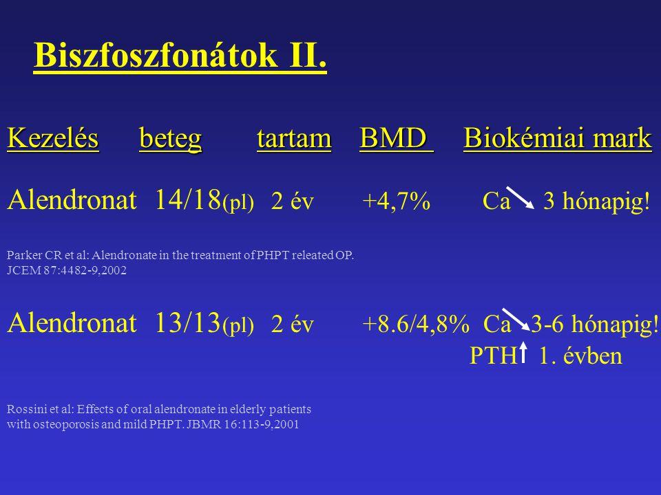 Biszfoszfonátok II. Kezelésbeteg tartam BMD Biokémiai mark Alendronat 14/18 (pl) 2 év +4,7% Ca 3 hónapig! Parker CR et al: Alendronate in the treatmen