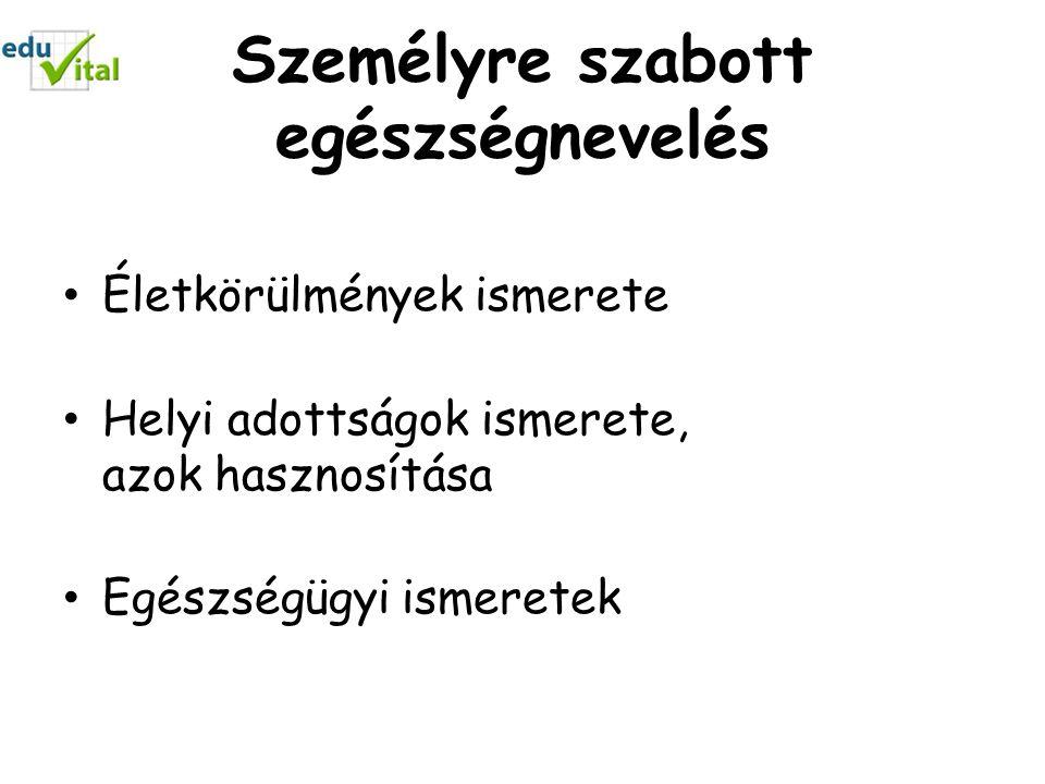 Gyermekkori asztma prevalencia Magyarországon