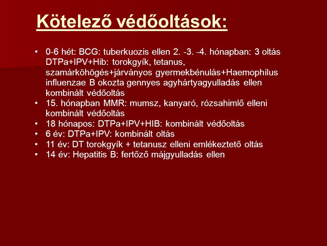 Kötelező védőoltások: 0-6 hét: BCG: tuberkuozis ellen 2. -3. -4. hónapban: 3 oltás DTPa+IPV+Hib: torokgyík, tetanus, szamárköhögés+járványos gyermekbé