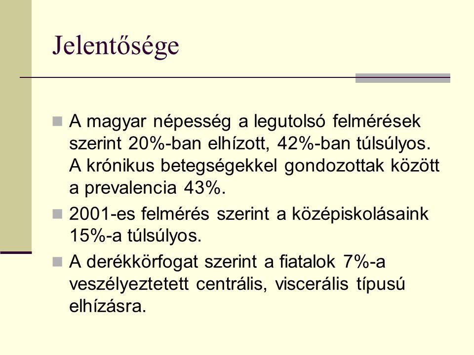 Jelentősége A magyar népesség a legutolsó felmérések szerint 20%-ban elhízott, 42%-ban túlsúlyos.