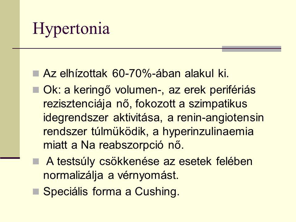 Hypertonia Az elhízottak 60-70%-ában alakul ki.
