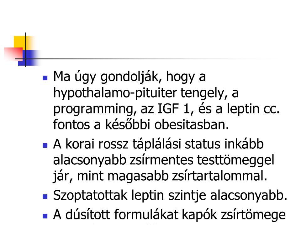 Ma úgy gondolják, hogy a hypothalamo-pituiter tengely, a programming, az IGF 1, és a leptin cc.