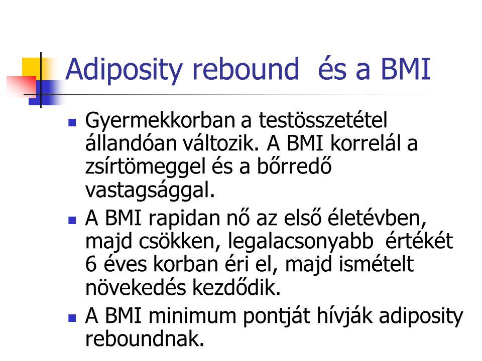 Adiposity rebound és a BMI Gyermekkorban a testösszetétel állandóan változik.