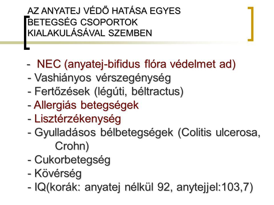AZ ANYATEJ VÉDŐ HATÁSA EGYES BETEGSÉG CSOPORTOK KIALAKULÁSÁVAL SZEMBEN - NEC (anyatej-bifidus flóra védelmet ad) - NEC (anyatej-bifidus flóra védelmet ad) - Vashiányos vérszegénység - Fertőzések (légúti, béltractus) - Allergiás betegségek - Lisztérzékenység - Gyulladásos bélbetegségek (Colitis ulcerosa, Crohn) - Gyulladásos bélbetegségek (Colitis ulcerosa, Crohn) - Cukorbetegség - Kövérség - IQ(korák: anyatej nélkül 92, anytejjel:103,7)