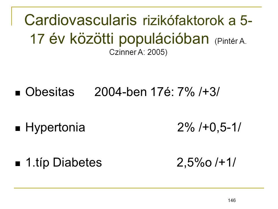 146 Cardiovascularis rizikófaktorok a 5- 17 év közötti populációban (Pintér A.