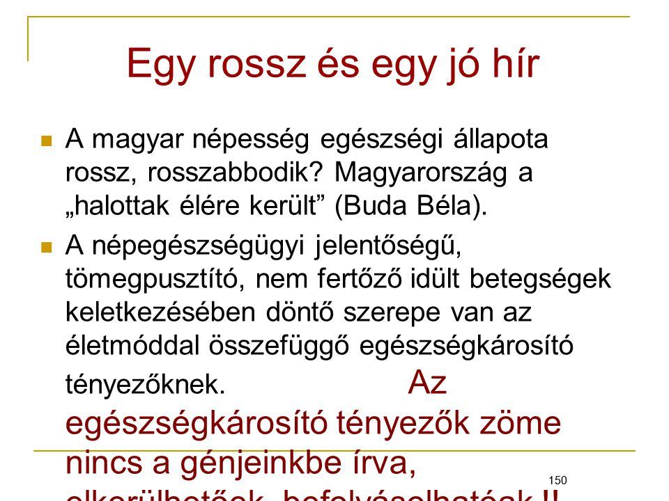 150 Egy rossz és egy jó hír A magyar népesség egészségi állapota rossz, rosszabbodik.