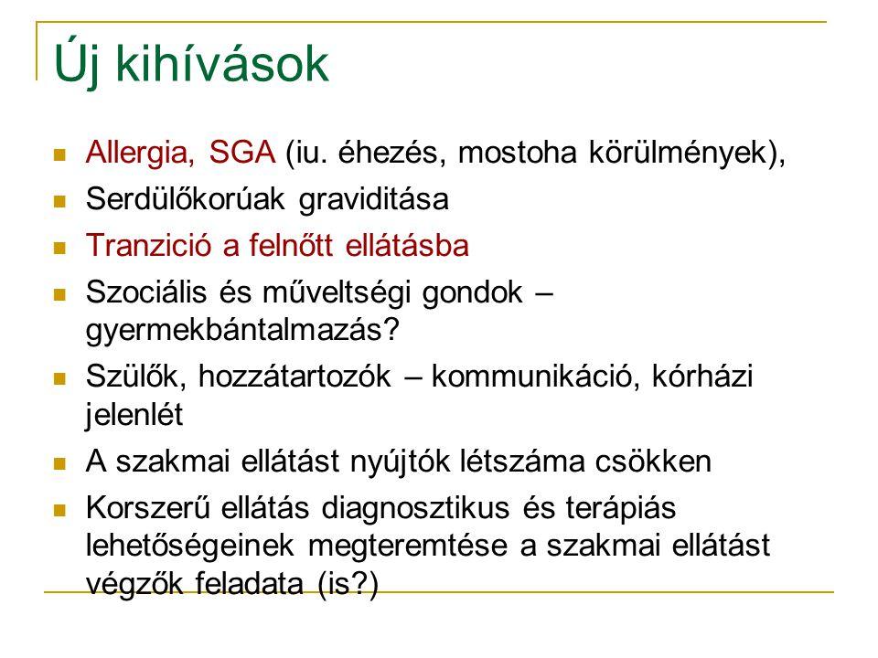 Új kihívások Allergia, SGA (iu.