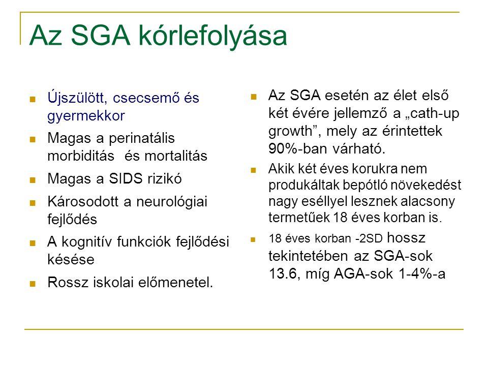 Az SGA kórlefolyása Újszülött, csecsemő és gyermekkor Magas a perinatális morbiditás és mortalitás Magas a SIDS rizikó Károsodott a neurológiai fejlődés A kognitív funkciók fejlődési késése Rossz iskolai előmenetel.
