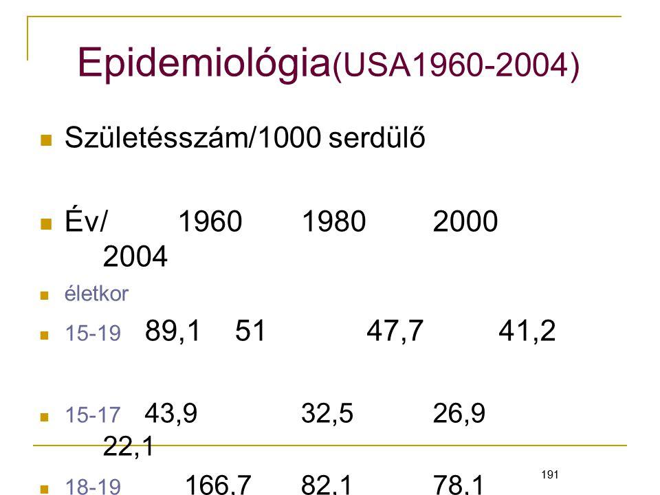 191 Epidemiológia (USA1960-2004) Születésszám/1000 serdülő Év/ 196019802000 2004 életkor 15-19 89,15147,741,2 15-17 43,932,526,9 22,1 18-19 166,782,178,1 70,8 191