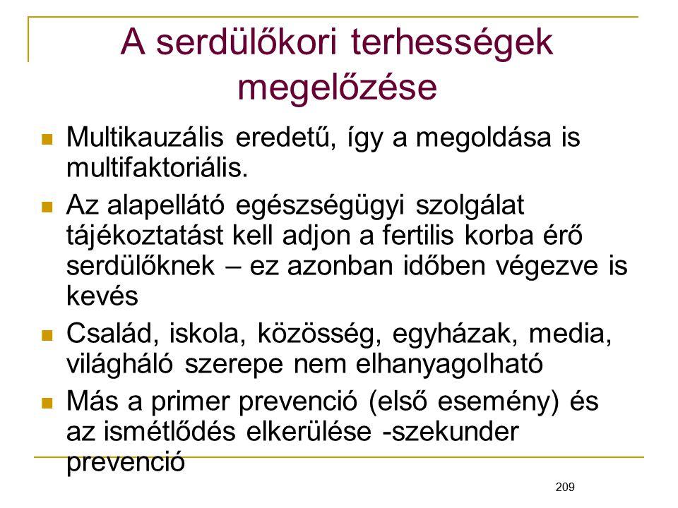 209 A serdülőkori terhességek megelőzése Multikauzális eredetű, így a megoldása is multifaktoriális.