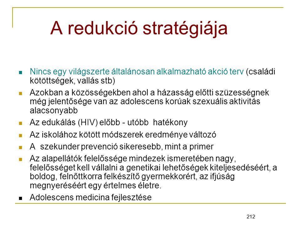 212 A redukció stratégiája Nincs egy világszerte általánosan alkalmazható akció terv (családi kötöttségek, vallás stb) Azokban a közösségekben ahol a házasság előtti szüzességnek még jelentősége van az adolescens korúak szexuális aktivitás alacsonyabb Az edukálás (HIV) előbb - utóbb hatékony Az iskolához kötött módszerek eredménye változó A szekunder prevenció sikeresebb, mint a primer Az alapellátók felelőssége mindezek ismeretében nagy, felelősséget kell vállalni a genetikai lehetőségek kiteljesedéséért, a boldog, felnőttkorra felkészítő gyermekkorért, az ifjúság megnyeréséért egy értelmes életre.