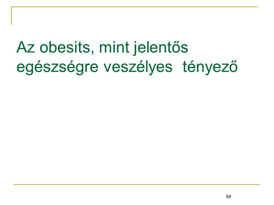 94 Az obesits, mint jelentős egészségre veszélyes tényező 94