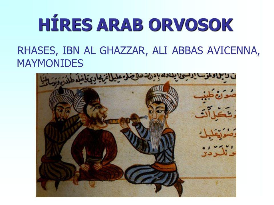 HÍRES ARAB ORVOSOK RHASES, IBN AL GHAZZAR, ALI ABBAS AVICENNA, MAYMONIDES