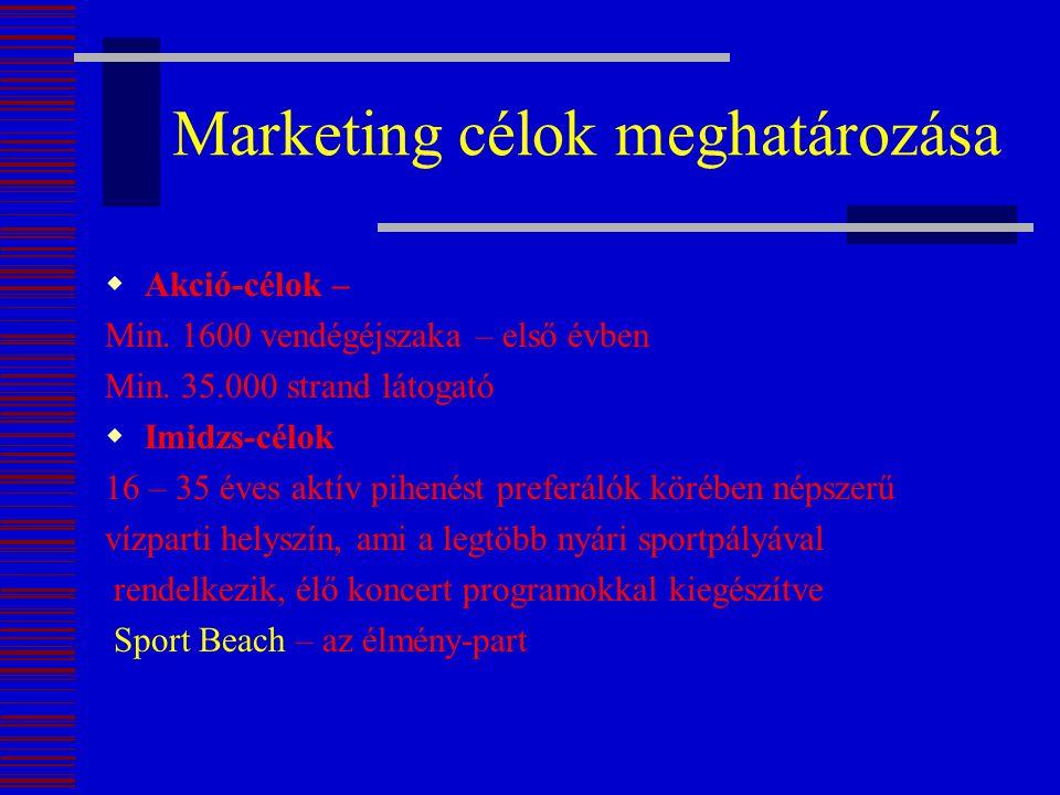 Marketing célok meghatározása  Akció-célok – Min. 1600 vendégéjszaka – első évben Min. 35.000 strand látogató  Imidzs-célok 16 – 35 éves aktív pihen