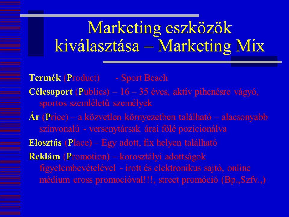 Marketing eszközök kiválasztása – Marketing Mix P Termék (Product)- Sport Beach P Célcsoport (Publics) – 16 – 35 éves, aktív pihenésre vágyó, sportos