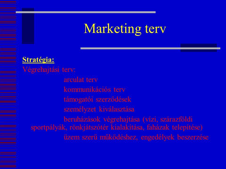 Marketing terv Stratégia: Végrehajtási terv: arculat terv kommunikációs terv támogatói szerződések személyzet kiválasztása beruházások végrehajtása (v