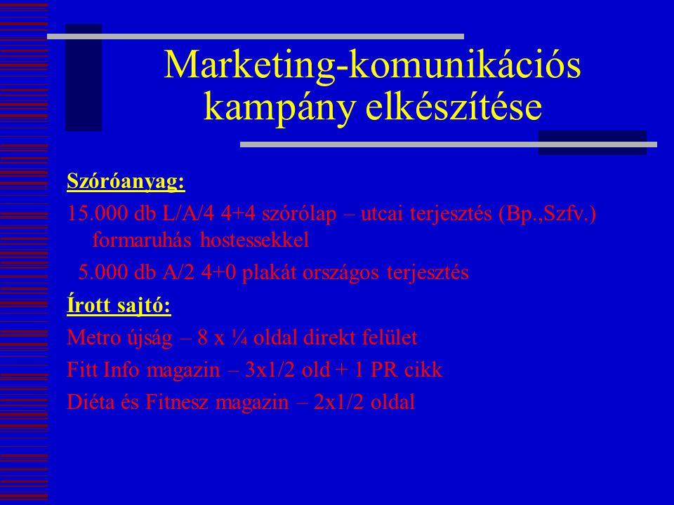 Marketing-komunikációs kampány elkészítése Szóróanyag: 15.000 db L/A/4 4+4 szórólap – utcai terjesztés (Bp.,Szfv.) formaruhás hostessekkel 5.000 db A/