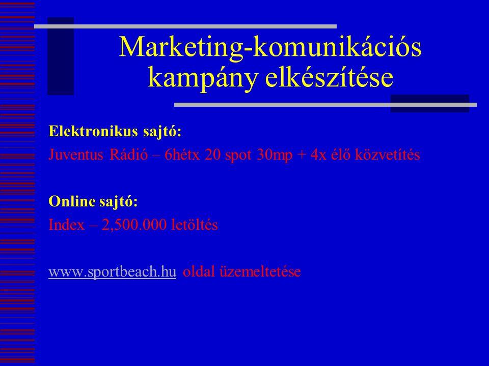 Marketing-komunikációs kampány elkészítése Elektronikus sajtó: Juventus Rádió – 6hétx 20 spot 30mp + 4x élő közvetítés Online sajtó: Index – 2,500.000