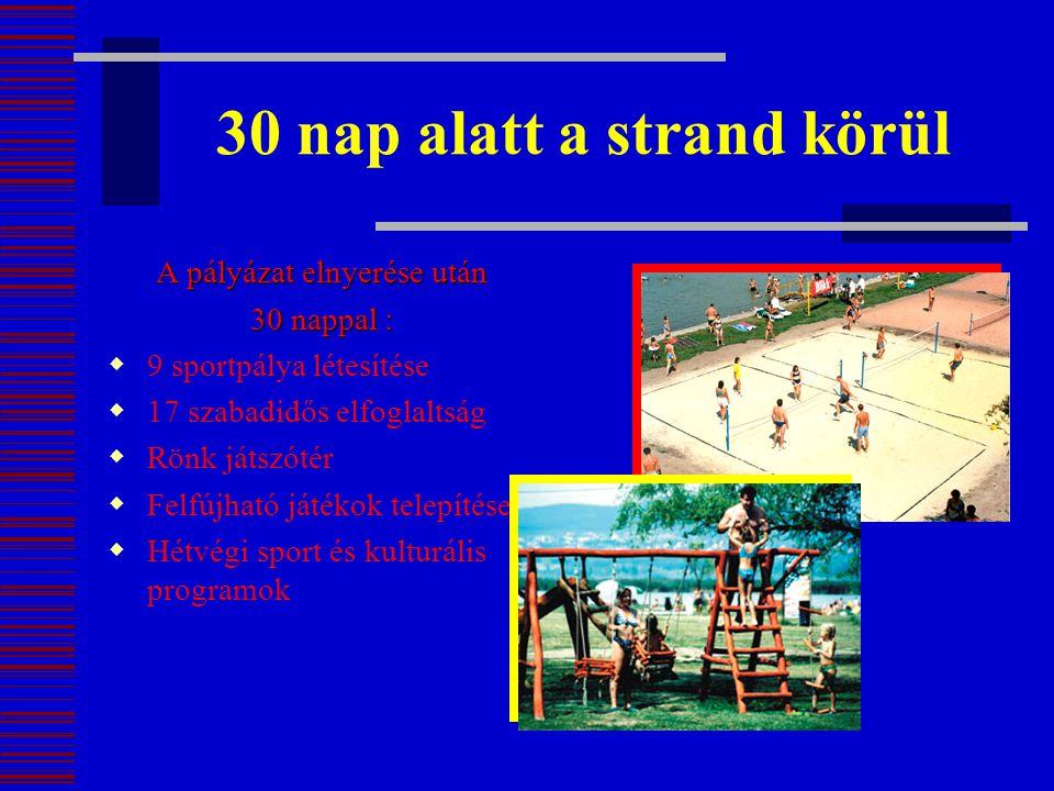 30 nap alatt a strand körül A pályázat elnyerése után 30 nappal :  9 sportpálya létesítése  17 szabadidős elfoglaltság  Rönk játszótér  Felfújható