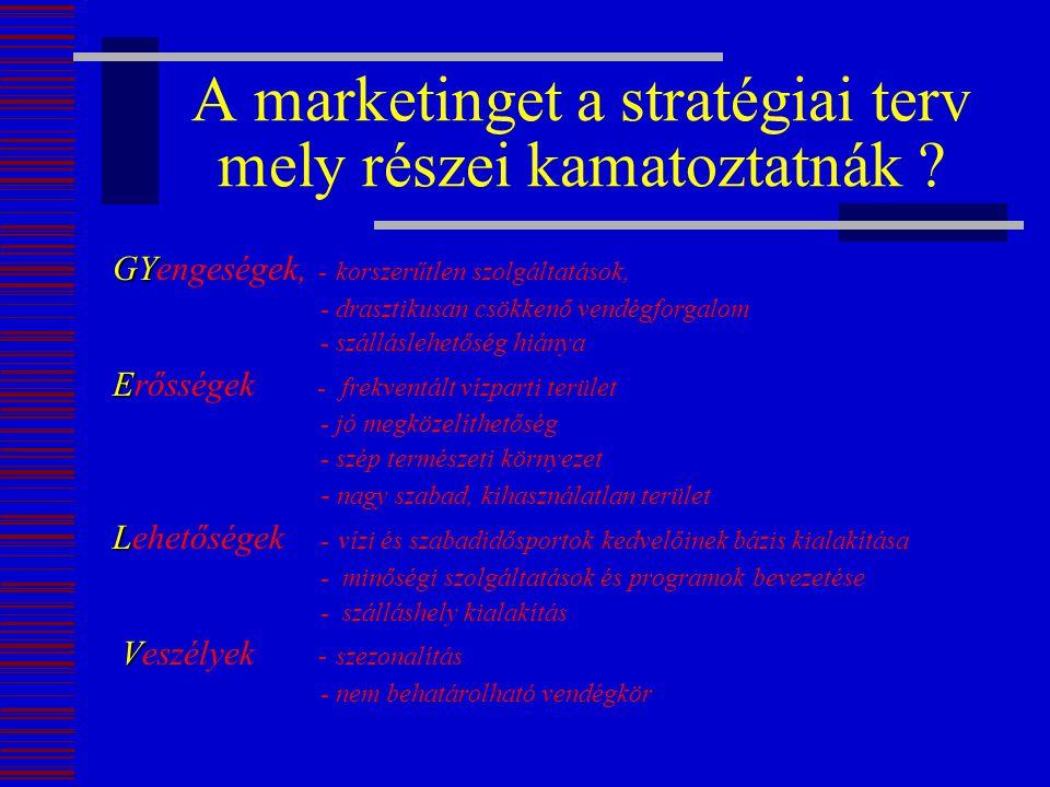 A marketinget a stratégiai terv mely részei kamatoztatnák ? GY GYengeségek, - korszerűtlen szolgáltatások, - drasztikusan csökkenő vendégforgalom - sz
