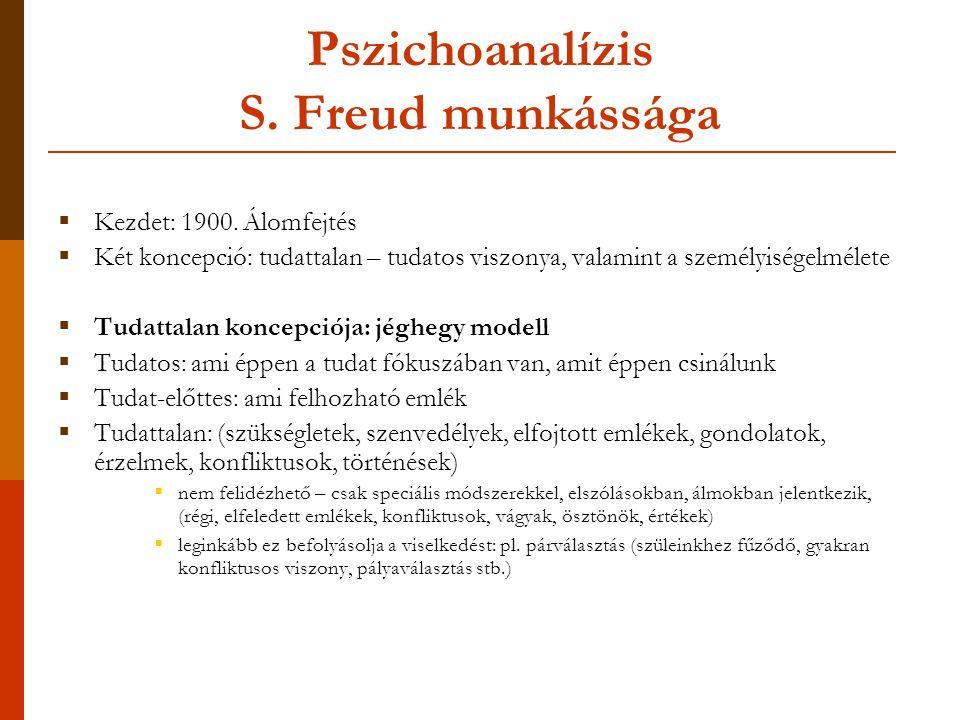Pszichoanalízis S.Freud munkássága  Kezdet: 1900.