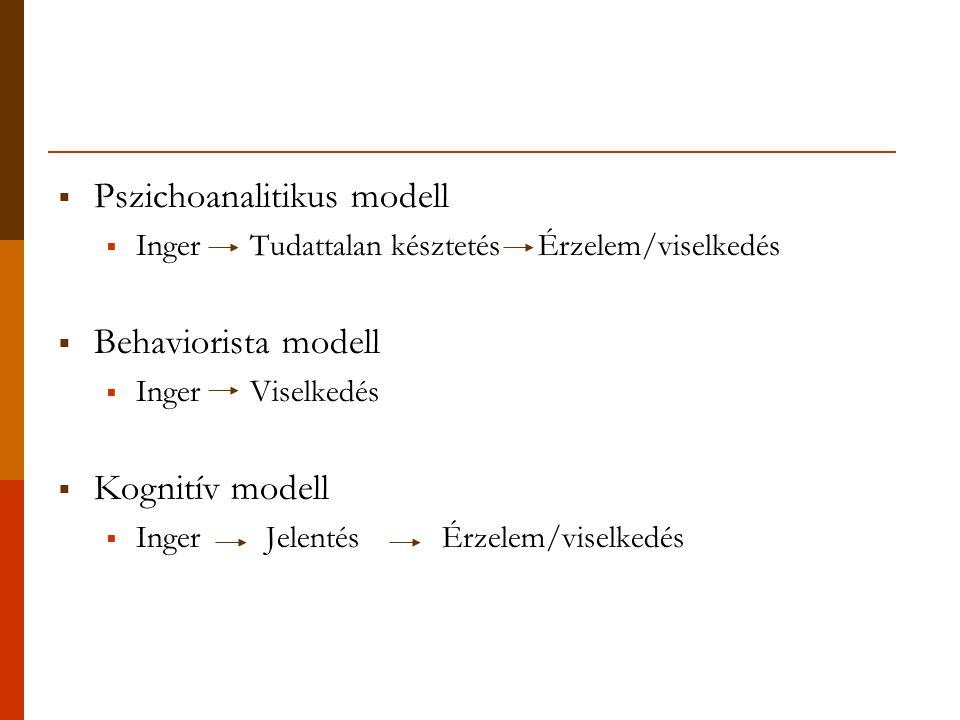  Pszichoanalitikus modell  IngerTudattalan késztetésÉrzelem/viselkedés  Behaviorista modell  IngerViselkedés  Kognitív modell  Inger JelentésÉrzelem/viselkedés