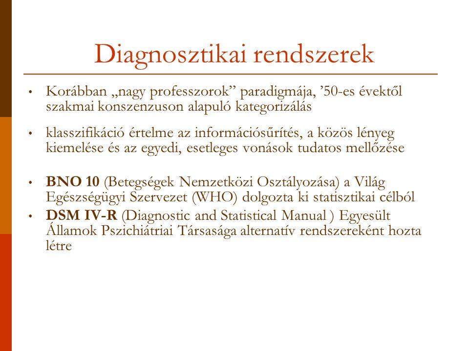"""Diagnosztikai rendszerek Korábban """"nagy professzorok paradigmája, '50-es évektől szakmai konszenzuson alapuló kategorizálás klasszifikáció értelme az információsűrítés, a közös lényeg kiemelése és az egyedi, esetleges vonások tudatos mellőzése BNO 10 (Betegségek Nemzetközi Osztályozása) a Világ Egészségügyi Szervezet (WHO) dolgozta ki statisztikai célból DSM IV-R (Diagnostic and Statistical Manual ) Egyesült Államok Pszichiátriai Társasága alternatív rendszereként hozta létre"""