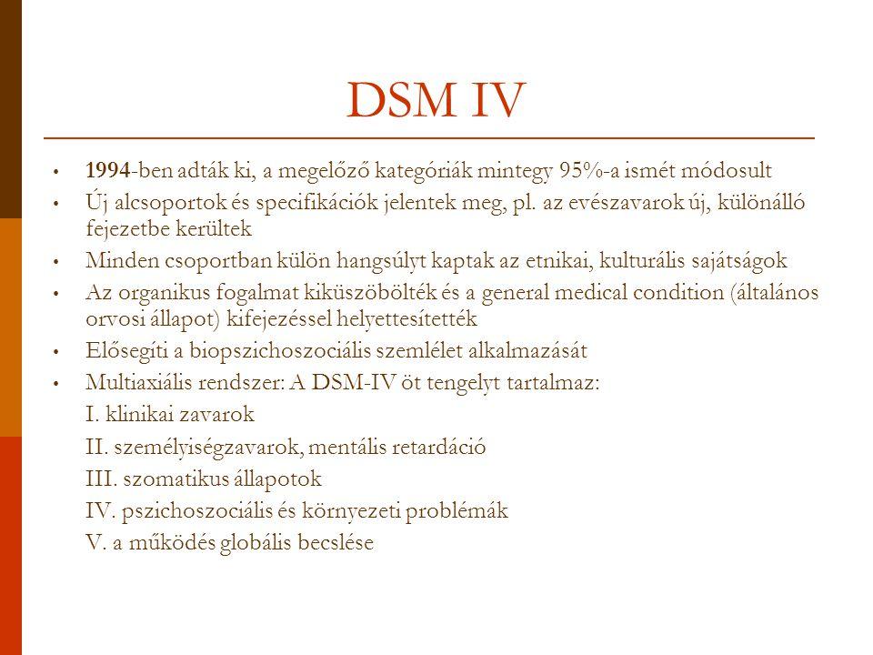 DSM IV 1994-ben adták ki, a megelőző kategóriák mintegy 95%-a ismét módosult Új alcsoportok és specifikációk jelentek meg, pl.