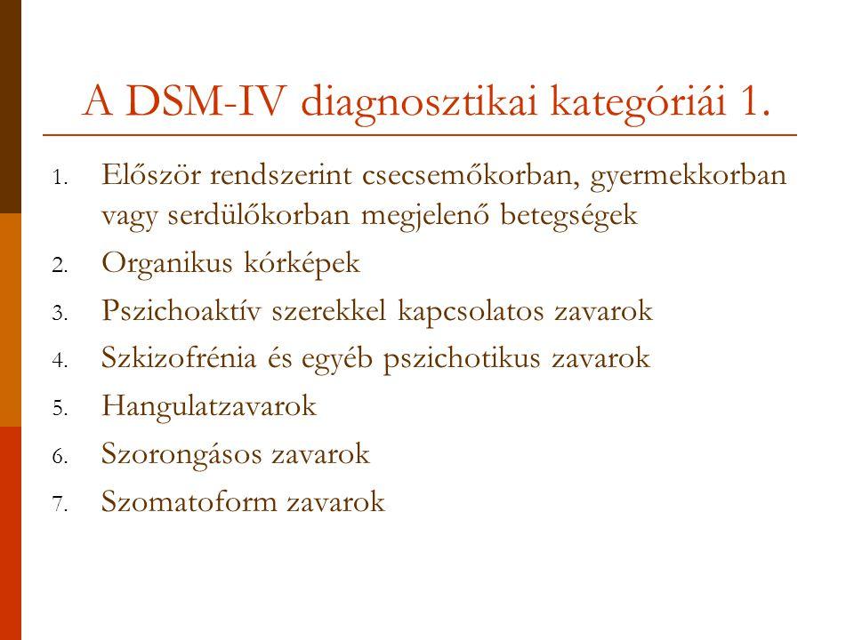 A DSM-IV diagnosztikai kategóriái 1.1.